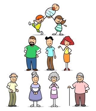 Alterspyramide in einer Familie
